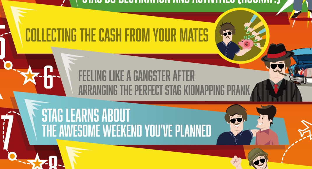 13 stagdes of organizing a stag do - Pissup